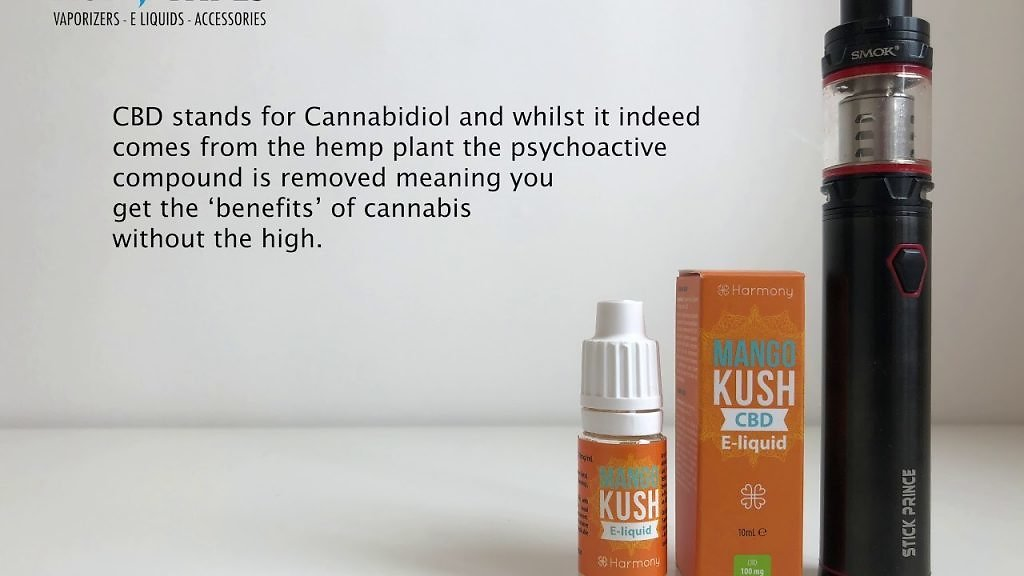 Many Particulars About Cannabis Oil