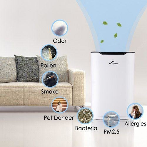Air Purifier Air Cleaner 3 in 1 HEPA Automatically Senses Air Cleaning Ionizer Home Large Rooms.