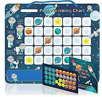 PutskA Space-Man-Potty-Training-Magnetic-Reward-Chart for Toddlers - Potty Chart with Multicolored Emoji & Star Stickers – Motivational Toilet Training for Boys & Girls (Space Man Theme)