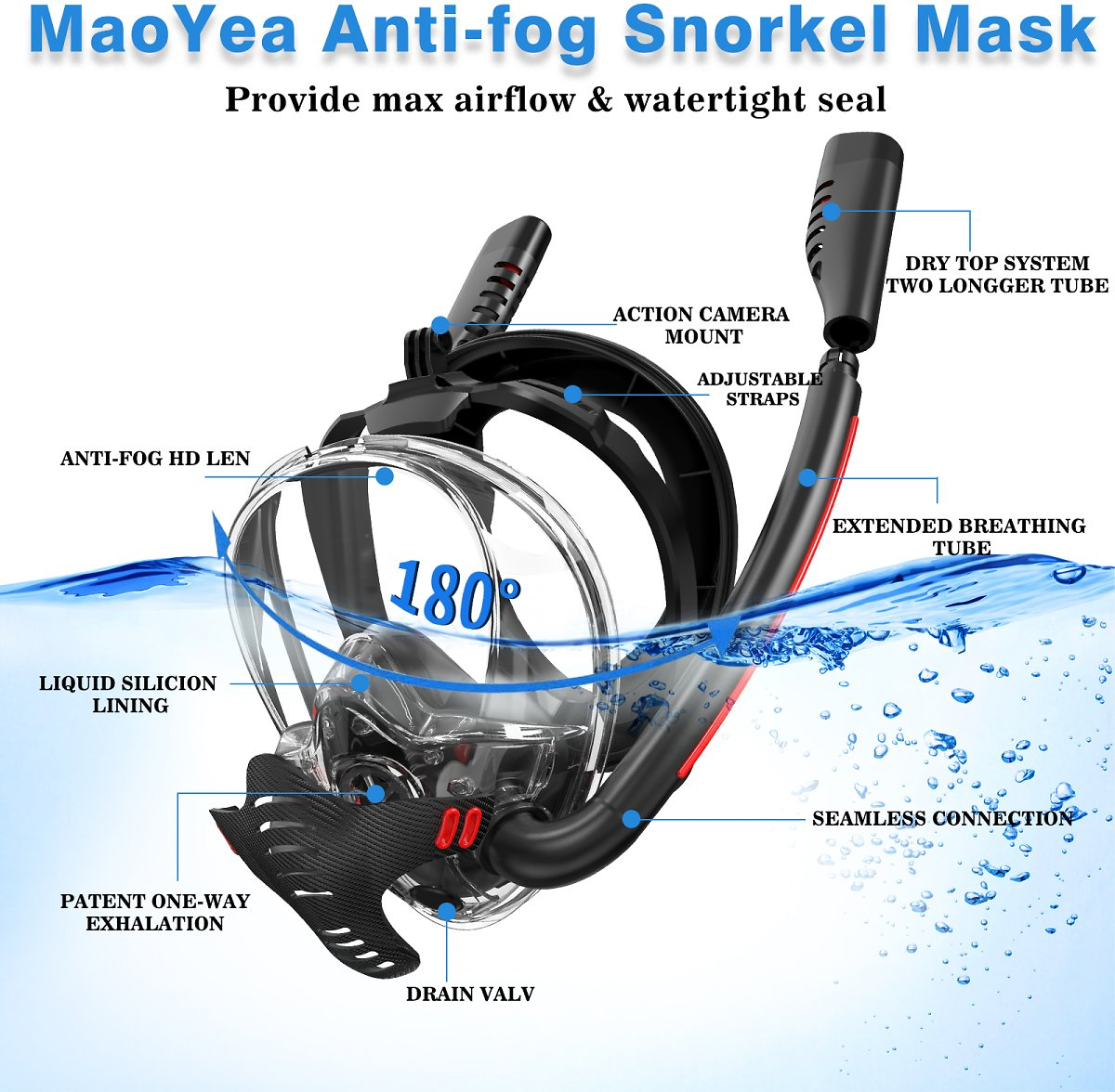 Maoyea Full Face Snorkel Mask Double Tubes Designed Anti Leak Dry Top System with Camera Mount 180°Panoramic View Snorkeling Gear for Adults Kids Men Women Safe Breathing Snorkel Set