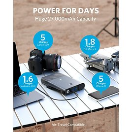 Anker Powerhouse 100, 97.2Wh Portable Charger 27,000mAh