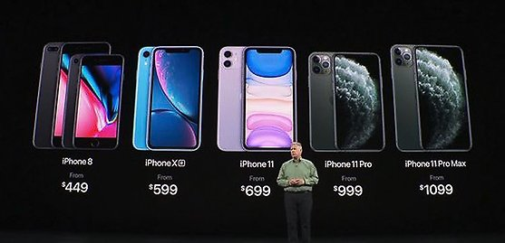 Apple Event 2019: New iPhone 11, Apple Watch & More