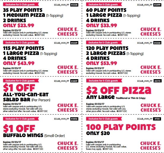 Been to Chuck E Cheese's? Share your experiences!